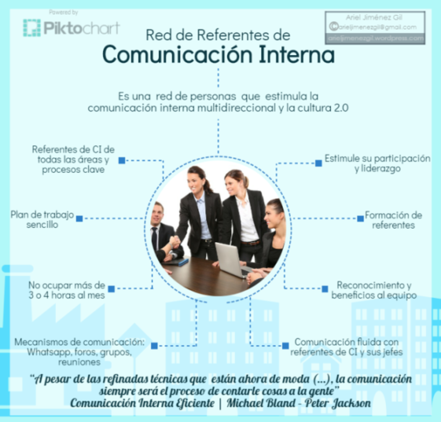 Red referentes comunicacion interna
